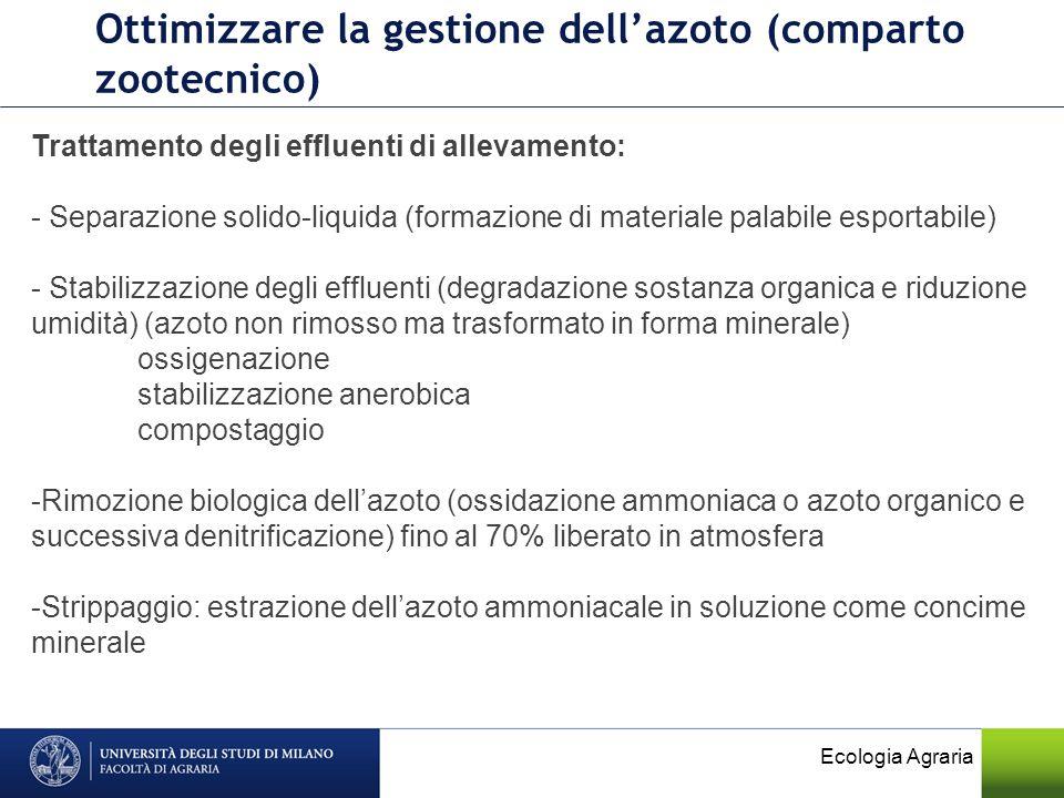 Ecologia Agraria Ottimizzare la gestione dellazoto (comparto zootecnico) Trattamento degli effluenti di allevamento: - Separazione solido-liquida (for