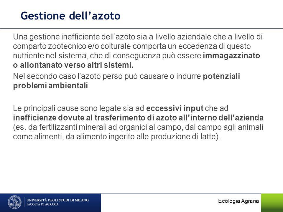 Ottimizzare la gestione dellazoto Ecologia Agraria Il processo di ottimizzazione dellazoto riguarda sia il comparto zootecnico che quello colturale con conseguenze diretta e livello aziendale.