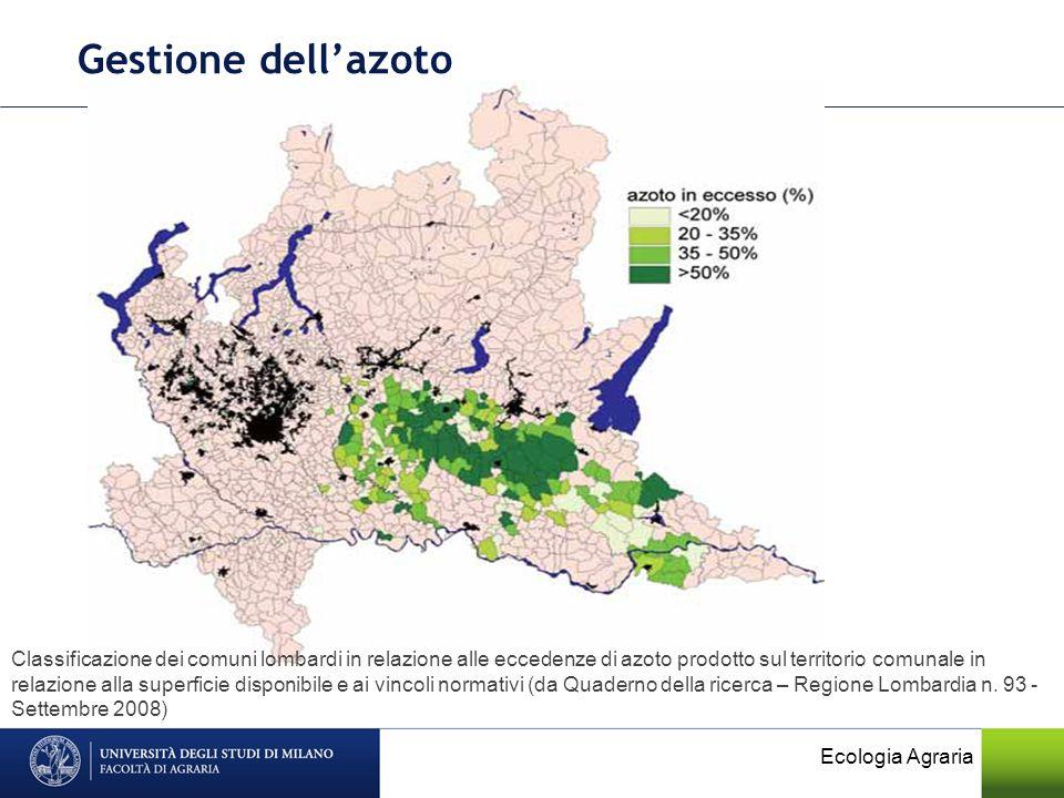 Ecologia Agraria Ottimizzare la gestione dellazoto (comparto colturale) Fertilizzazioni minerali: Adozione dei piani di concimazione per il calcolo della dose di azoto minerale da applicare Applicazione di azoto nel periodo di maggiore assorbimento da parte della pianta (splitting)