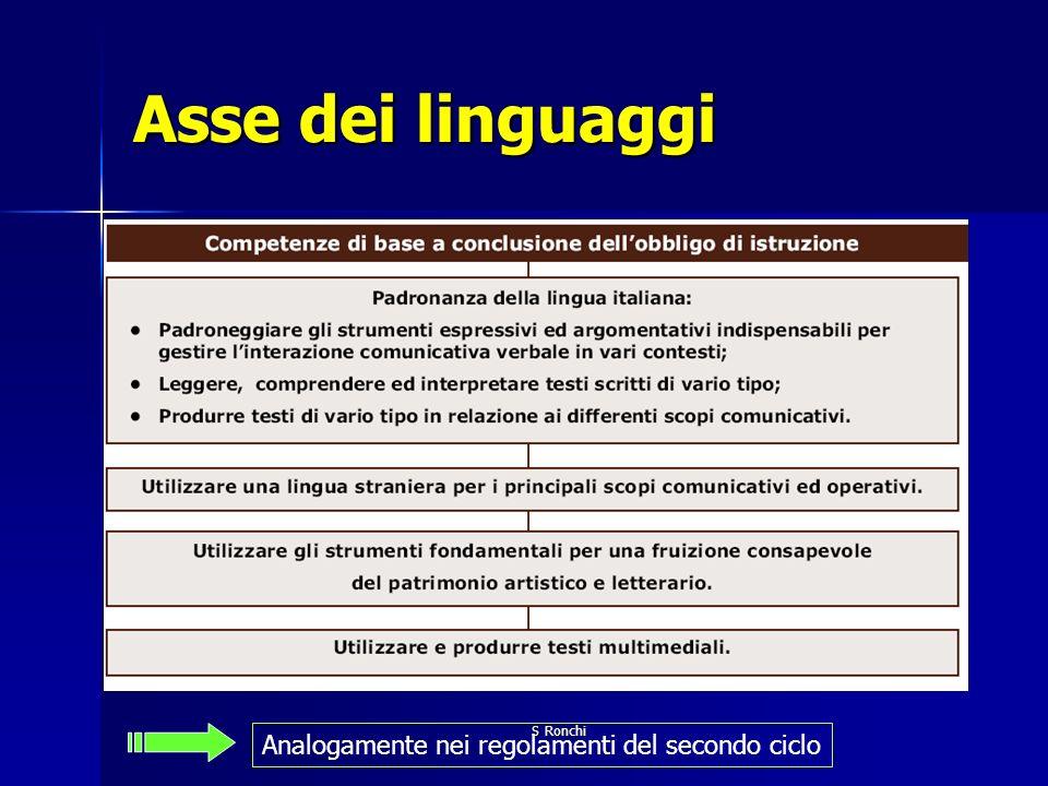 S Ronchi Asse dei linguaggi Analogamente nei regolamenti del secondo ciclo