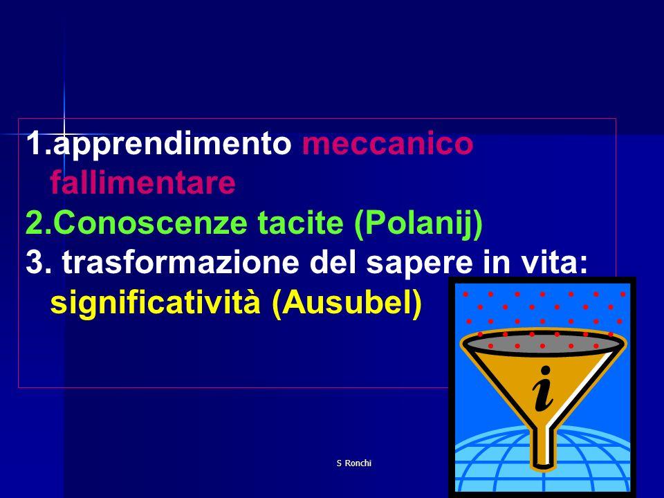 S Ronchi 1.apprendimento meccanico fallimentare 2.Conoscenze tacite (Polanij) 3. trasformazione del sapere in vita: significatività (Ausubel)