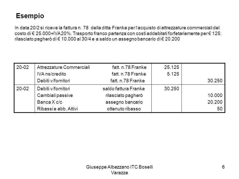 Giuseppe Albezzano ITC Boselli Varazze 6 Esempio In data 20/2 si riceve la fattura n. 78 della ditta Franke per lacquisto di attrezzature commerciali