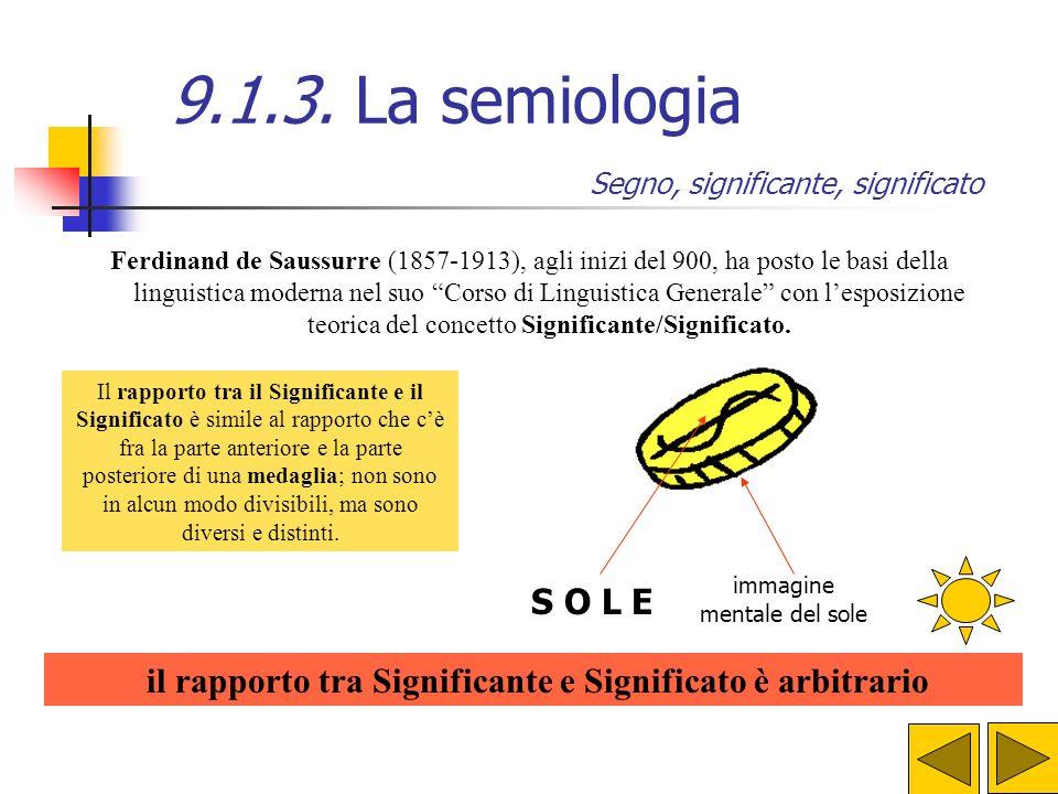 9.1.3. La semiologia Parole chiavi - 2 Segno Codifica Simbolo Per codifica si intende loperazione di passaggio dal significato al significante; per de