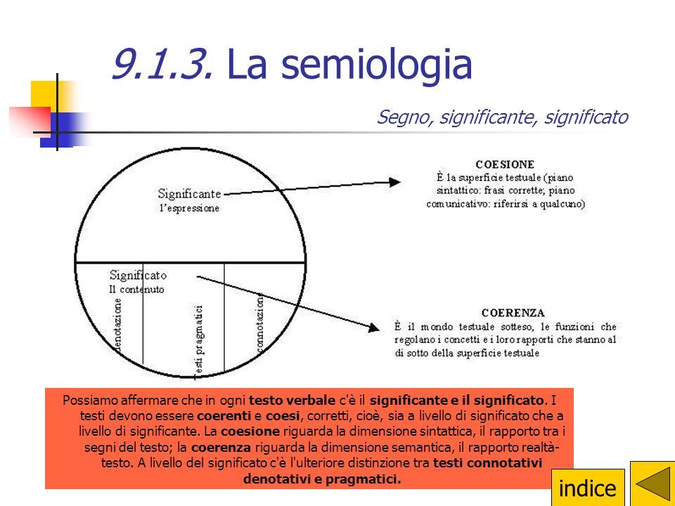 9.1.3. La semiologia Segno, significante, significato Ferdinand de Saussurre (1857-1913), agli inizi del 900, ha posto le basi della linguistica moder