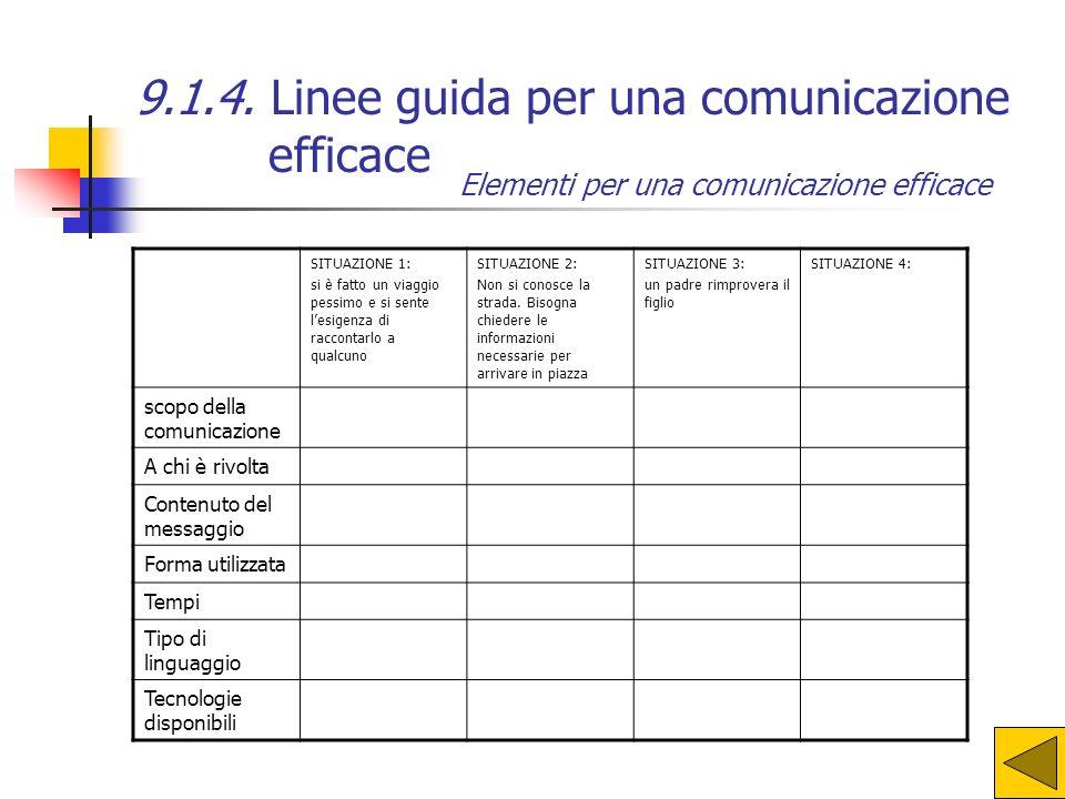 9.1.4. Linee guida per una comunicazione efficace Elementi per una comunicazione efficace Esercitazione Esercitazione 1: riempire la tabella che prese