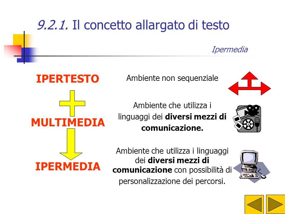 9.2.1. Il concetto allargato di testo Ipermedia Multimedialità Utilizzo di vari media Ipertestualità Ipermedia Possiamo così definire un ipermedia com