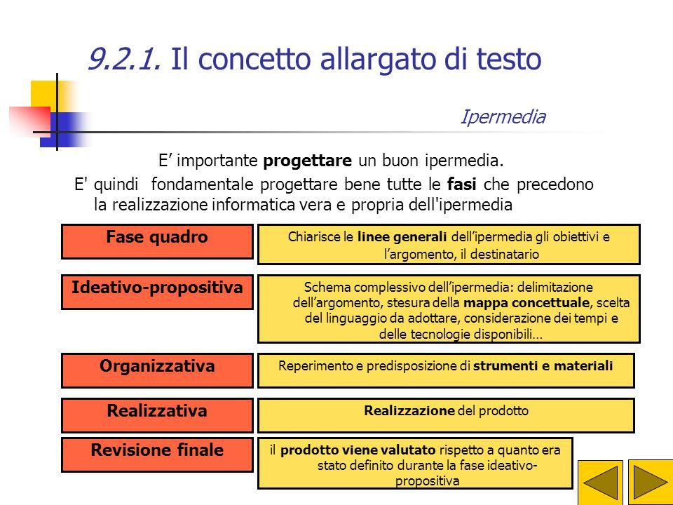 9.2.1. Il concetto allargato di testo Ipermedia IPERTESTO MULTIMEDIA IPERMEDIA Ambiente non sequenziale Ambiente che utilizza i linguaggi dei diversi