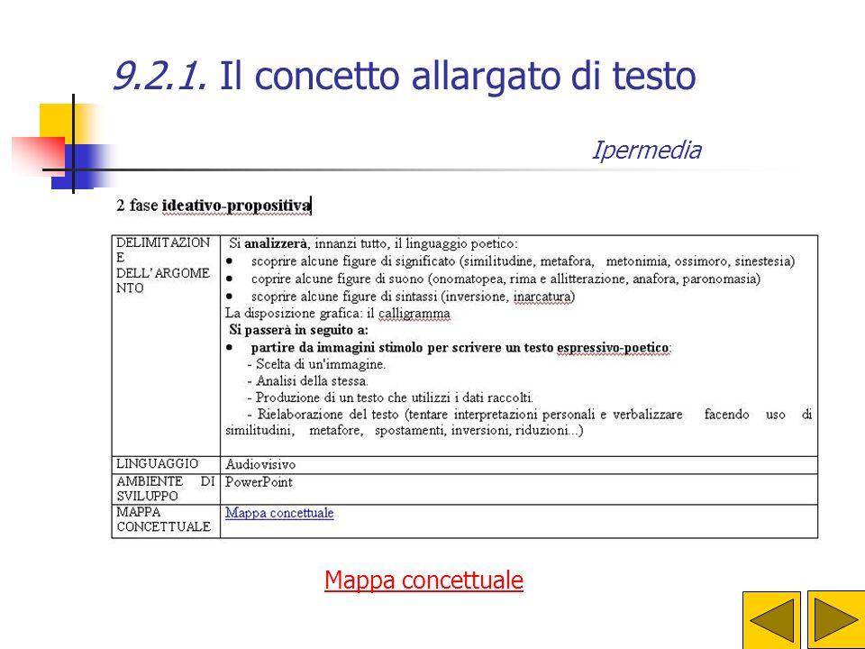 9.2.1. Il concetto allargato di testo Ipermedia UN ESEMPIO: un insegnante deve preparare delle lezioni sulla poesia utilizzando le nuove tecnologie