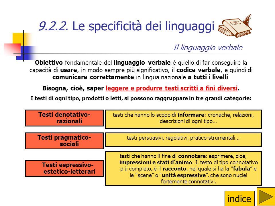 9.2.1. Il concetto allargato di testo Ipermedia indice
