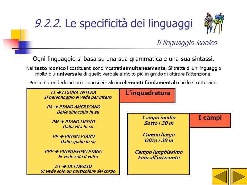 9.2.2. Le specificità dei linguaggi Il linguaggio verbale Il narrare Il descrivere Dati strutturati nel tempo Largomentare In ogni testo si possono tr