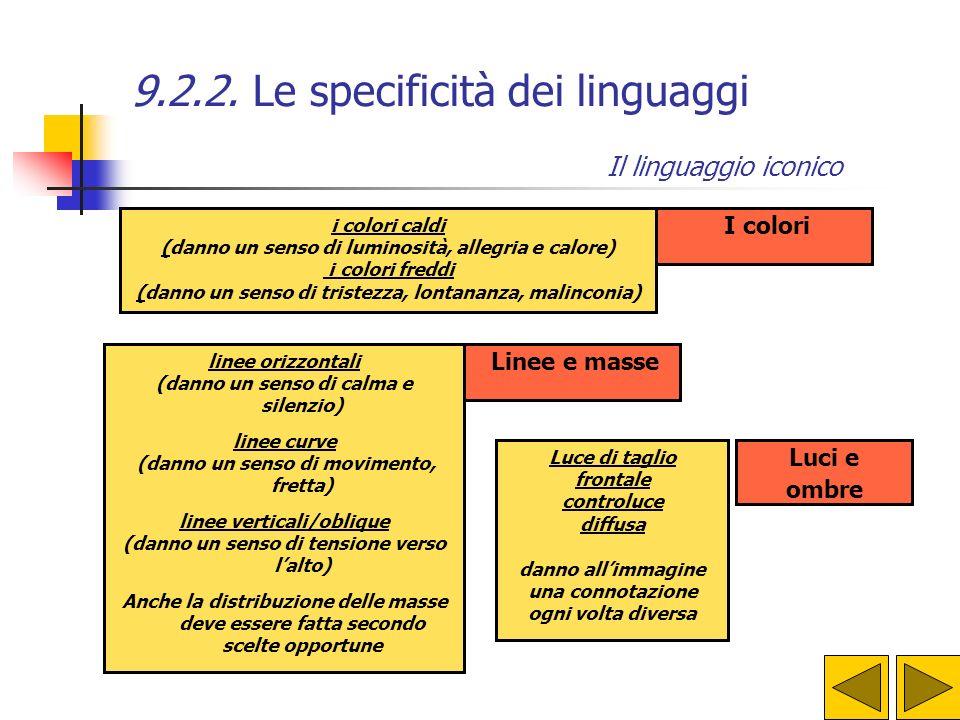 9.2.2. Le specificità dei linguaggi Il linguaggio iconico I campi FI FIGURA INTERA Il personaggio si vede per intero PA PIANO AMERICANO Dalle ginocchi