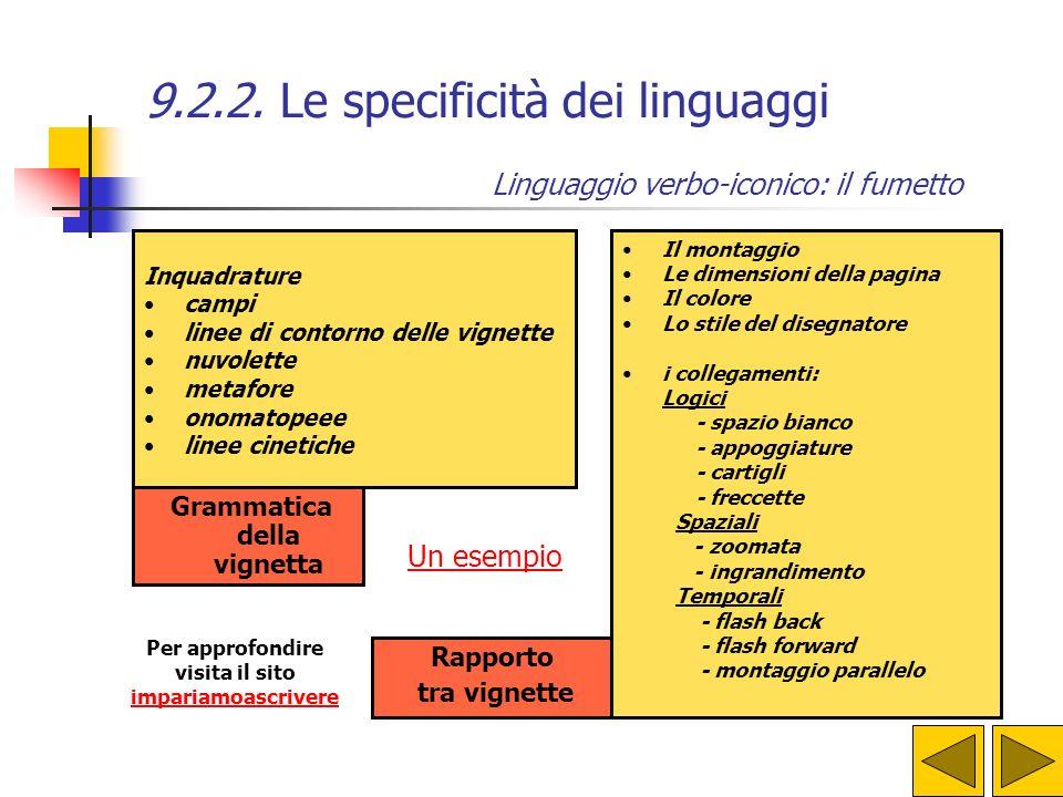 9.2.2. Le specificità dei linguaggi Linguaggio verbo-iconico: il fumetto Il fumetto, insieme al cinema, ha fatto da ponte tra il linguaggio verbale e