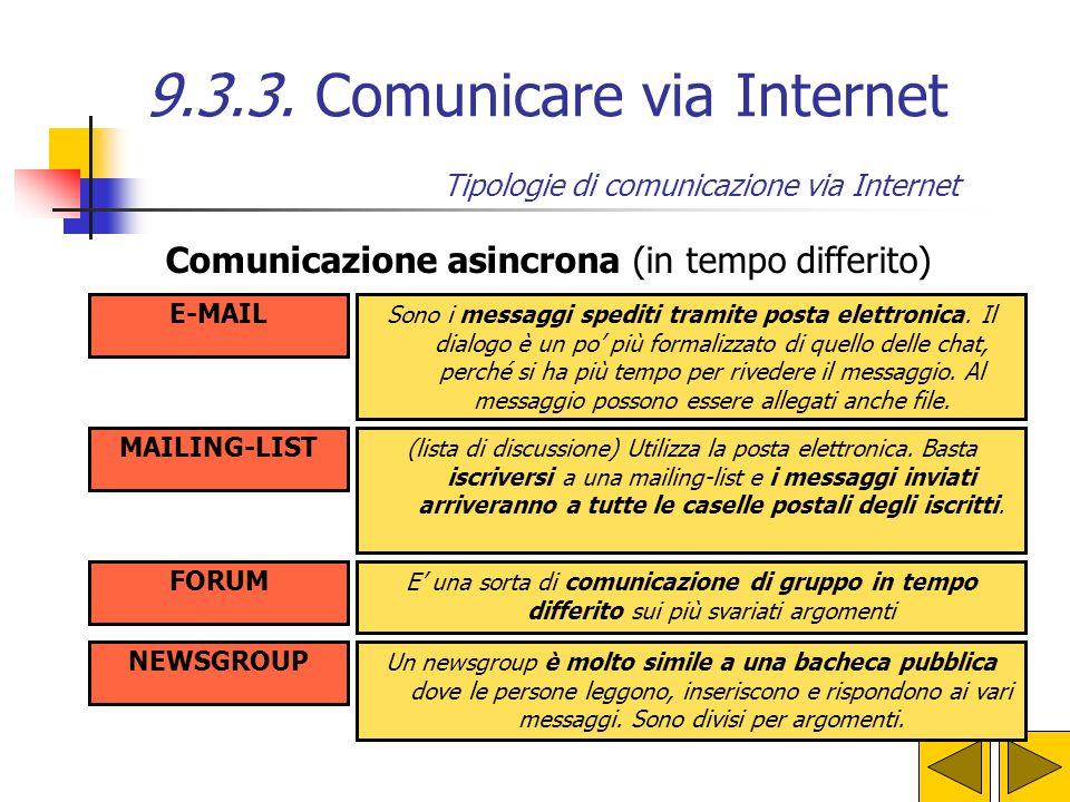 9.3.3. Comunicare via Internet Tipologie di comunicazione via Internet Comunicazione sincrona (in tempo reale) CHAT VIDEO-CONFERENZA Il termine (chiac