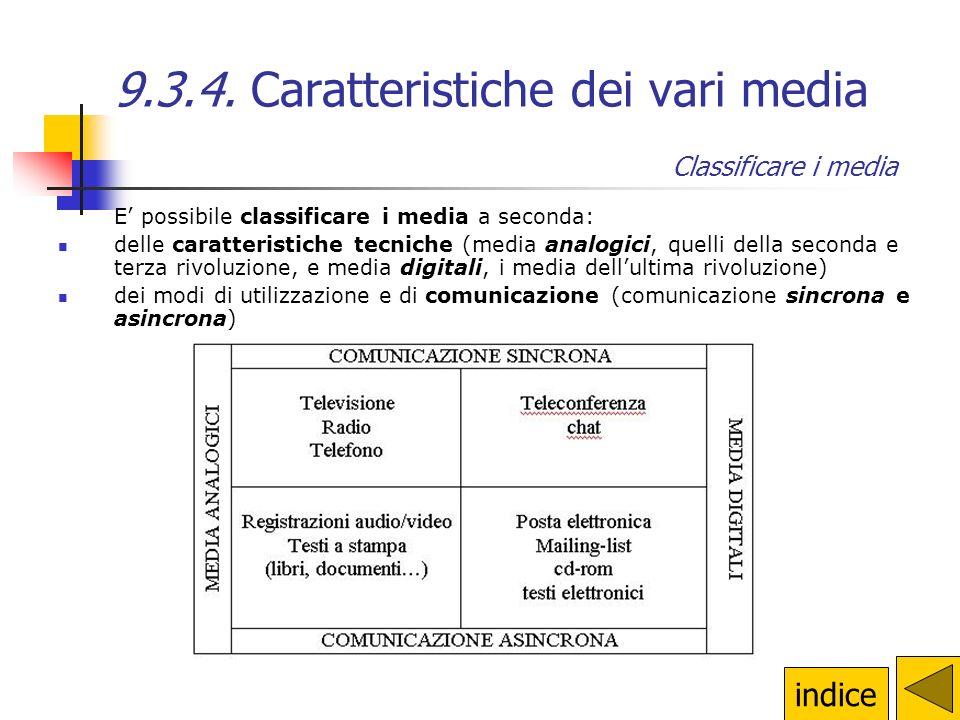 9.3.4. Caratteristiche dei vari media Per esempio: Classificare i media La televisione è: multimediale perchè utilizza suoni e immagini monodirezional