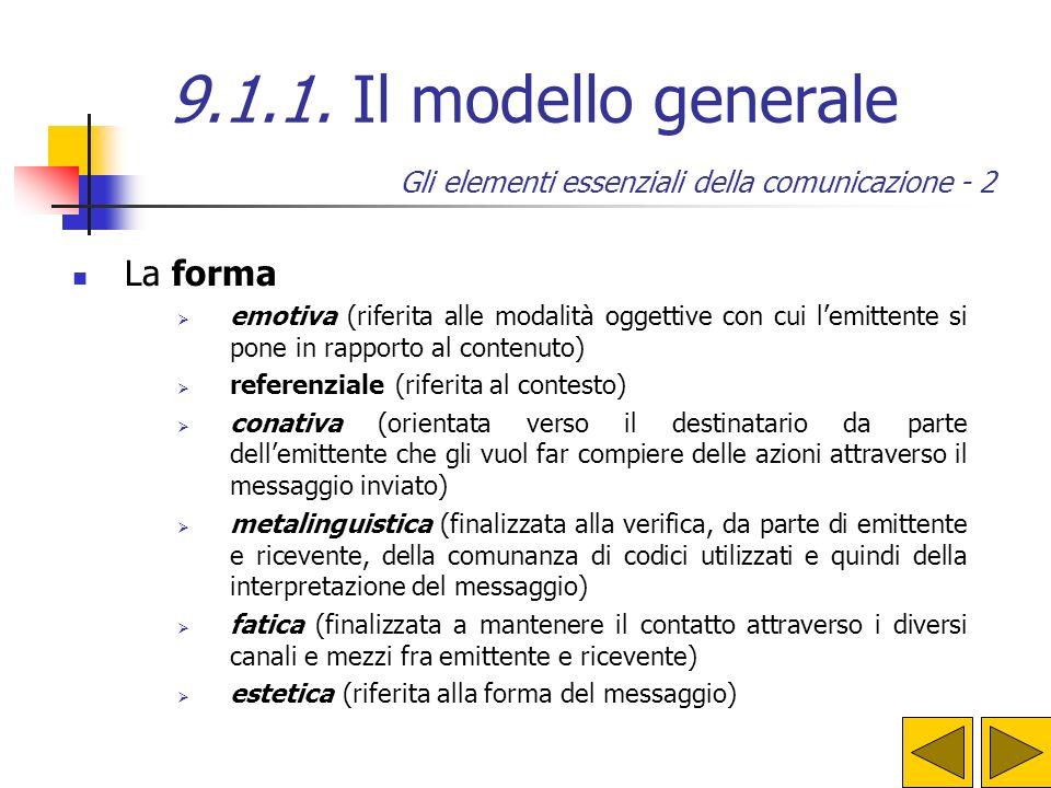 9.2.1. Il concetto allargato di testo Ipermedia Mappa concettuale