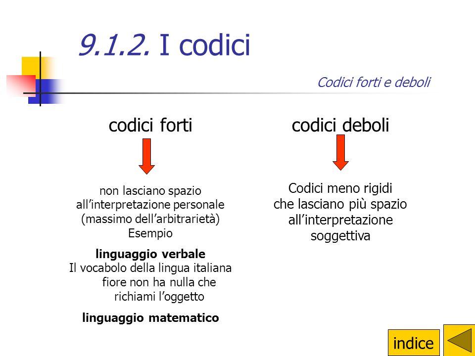 Il codice è un sistema di regole che deve essere conosciuto dai protagonisti della comunicazione. Un sistema di segni/simboli regolato da codici speci