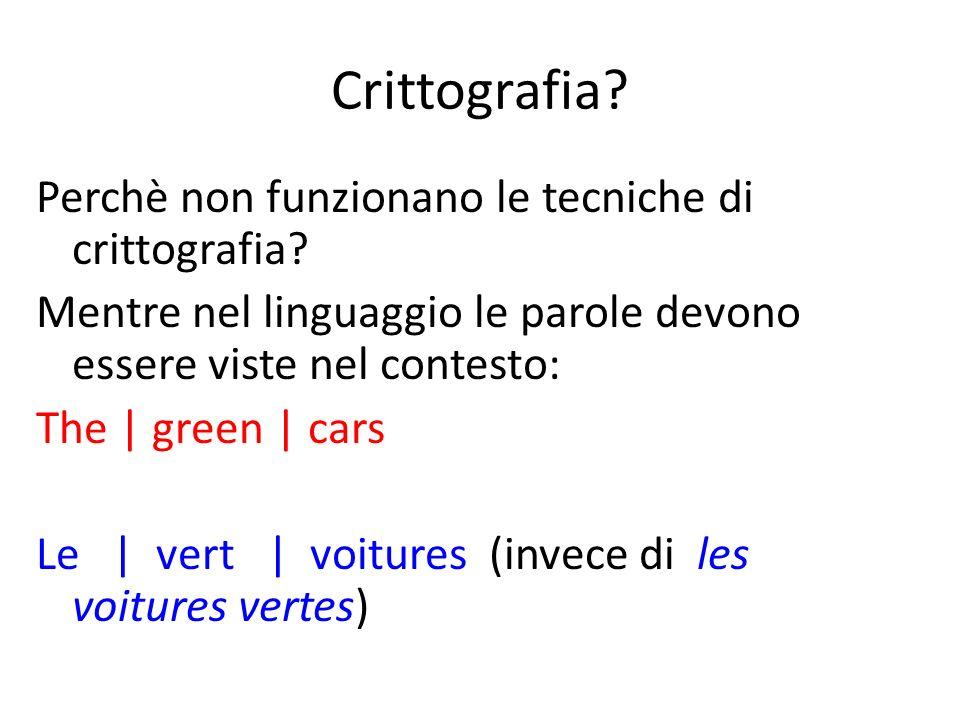 Crittografia? Perchè non funzionano le tecniche di crittografia? Mentre nel linguaggio le parole devono essere viste nel contesto: The | green | cars