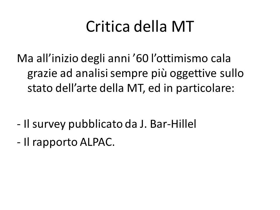 Critica della MT Ma allinizio degli anni 60 lottimismo cala grazie ad analisi sempre più oggettive sullo stato dellarte della MT, ed in particolare: -