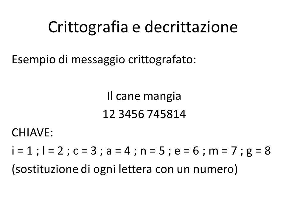 Crittografia e decrittazione Esempio di messaggio crittografato: Il cane mangia 12 3456 745814 CHIAVE: i = 1 ; l = 2 ; c = 3 ; a = 4 ; n = 5 ; e = 6 ;