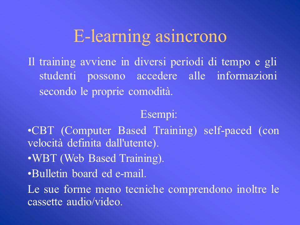 Tipi di E-Learning Il settore della formazione a distanza (FAD) si può suddividere in: Formazione asincrona Formazione sincrona