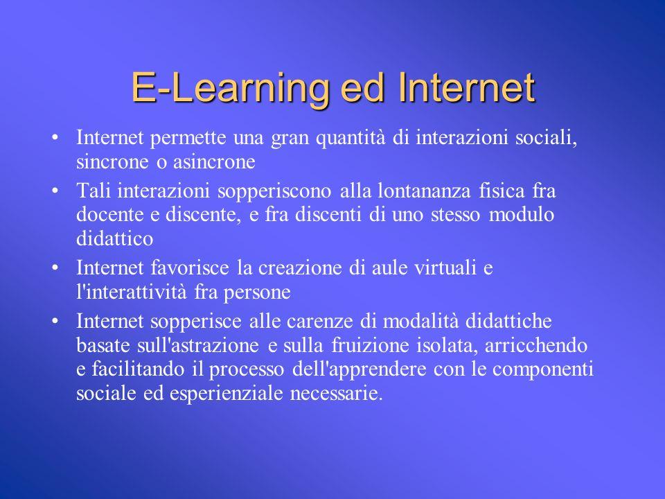 E-learning Sincrono Avviene contemporaneamente per tutti gli studenti e l accesso alle informazioni è immediato.