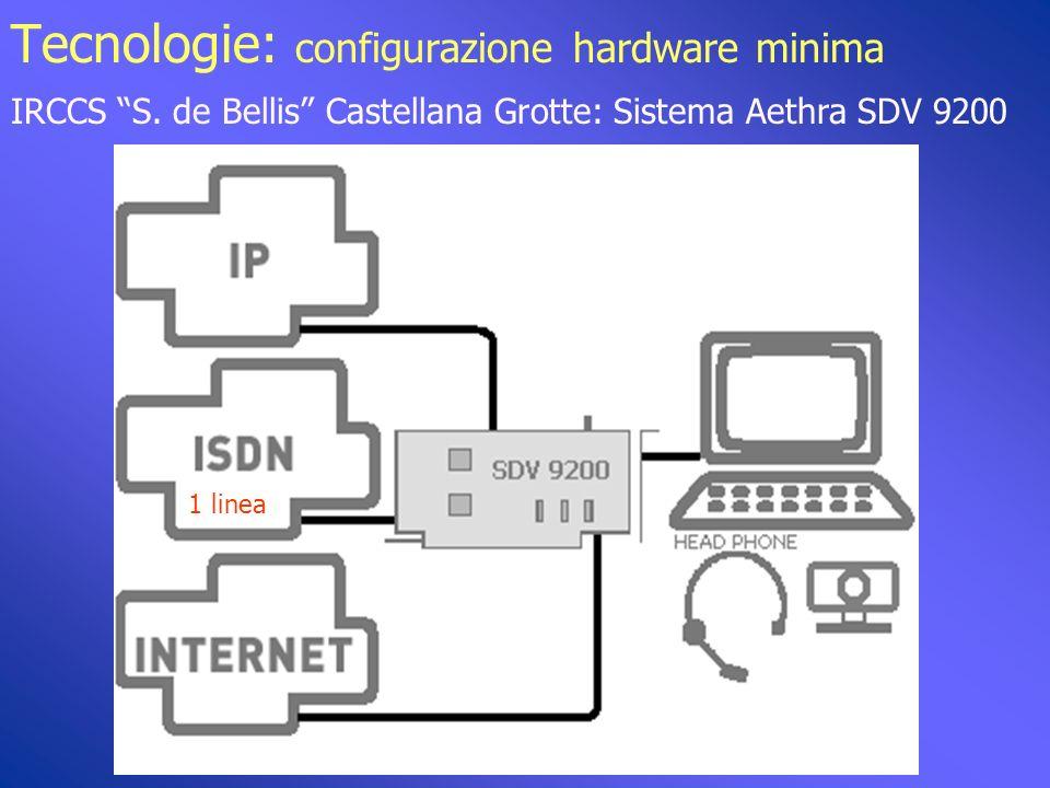 Tecnologie: configurazione hardware ottimale Facoltà di Medicina dellUniversità di Bari: Sistema Aethra Vega 2 4 linee