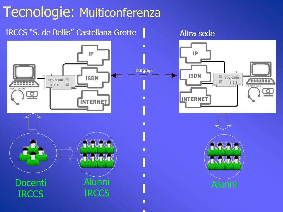 Tecnologie: Multiconferenza IRCCS S.