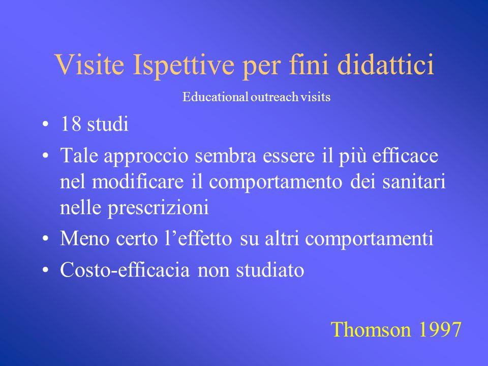 Pubblicazioni ed Evidenza Clinica 11 studi Il Materiale stampato senza alcun intervento attivo non produce effetti valutabili sulla pratica clinica.