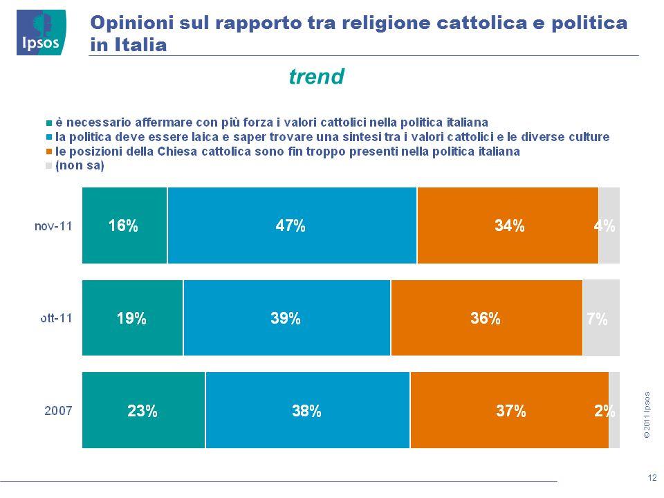 12 © 2011 Ipsos Opinioni sul rapporto tra religione cattolica e politica in Italia trend