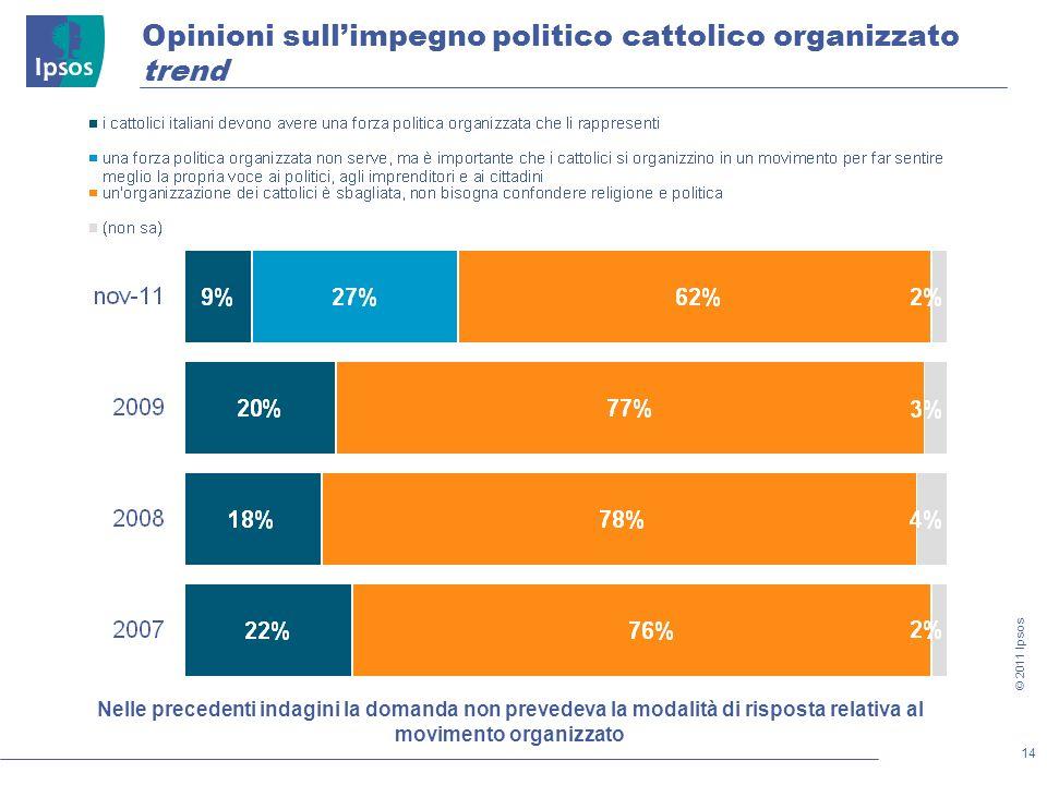 14 © 2011 Ipsos Opinioni sullimpegno politico cattolico organizzato trend Nelle precedenti indagini la domanda non prevedeva la modalità di risposta relativa al movimento organizzato