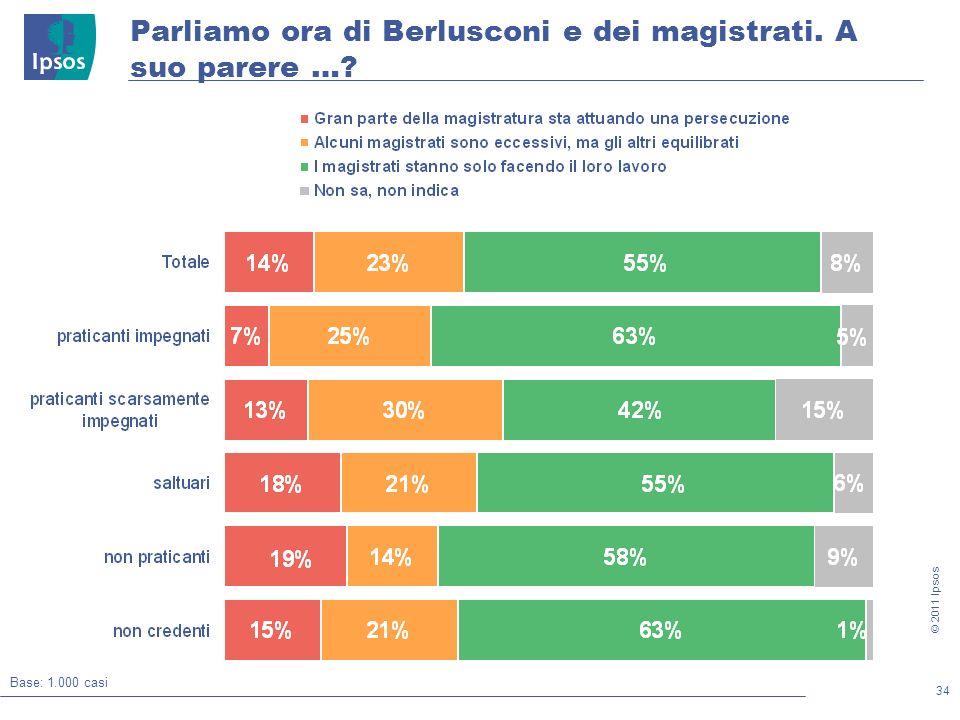 34 © 2011 Ipsos Parliamo ora di Berlusconi e dei magistrati. A suo parere …? Base: 1.000 casi