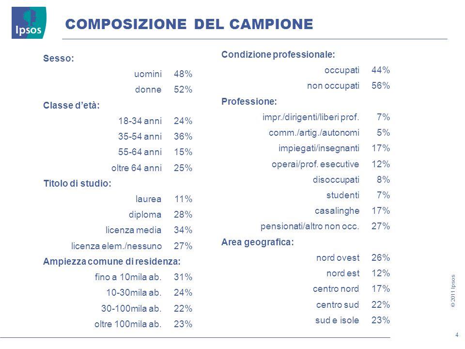 45 © 2011 Ipsos Lei definirebbe il nuovo Governo Monti espressione di parte del mondo cattolico ….