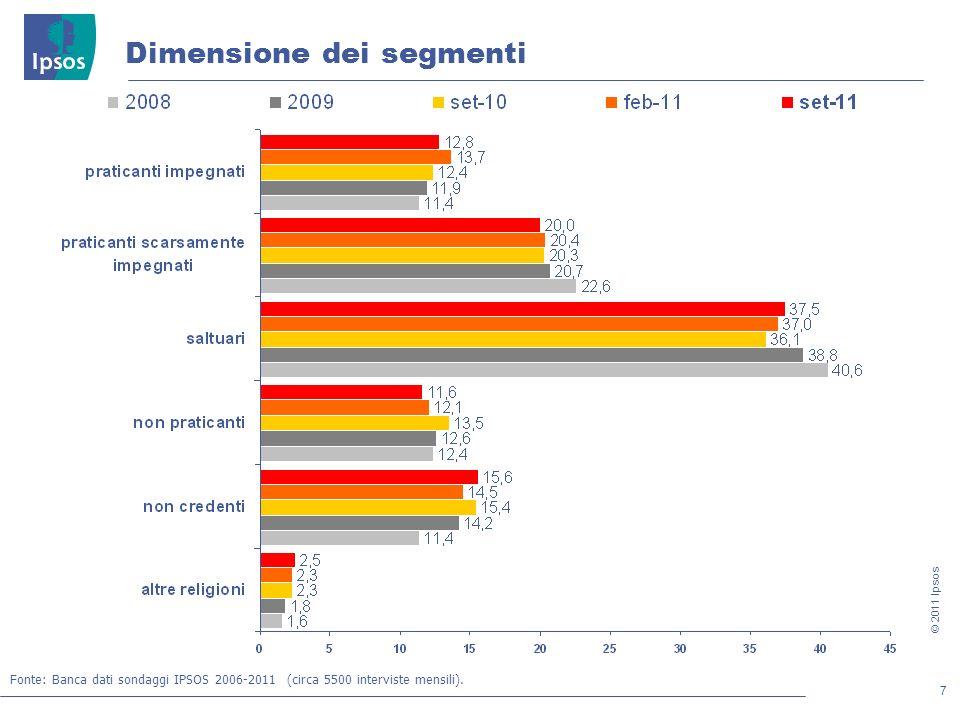 7 © 2011 Ipsos Dimensione dei segmenti Fonte: Banca dati sondaggi IPSOS 2006-2011 (circa 5500 interviste mensili).