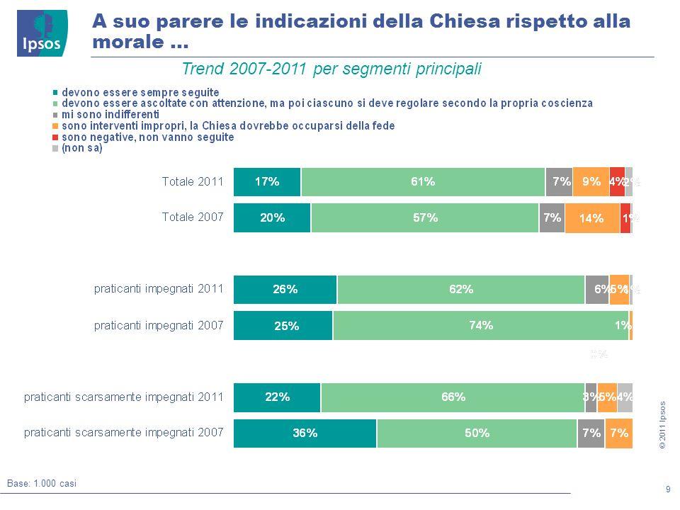 9 © 2011 Ipsos A suo parere le indicazioni della Chiesa rispetto alla morale … Base: 1.000 casi Trend 2007-2011 per segmenti principali