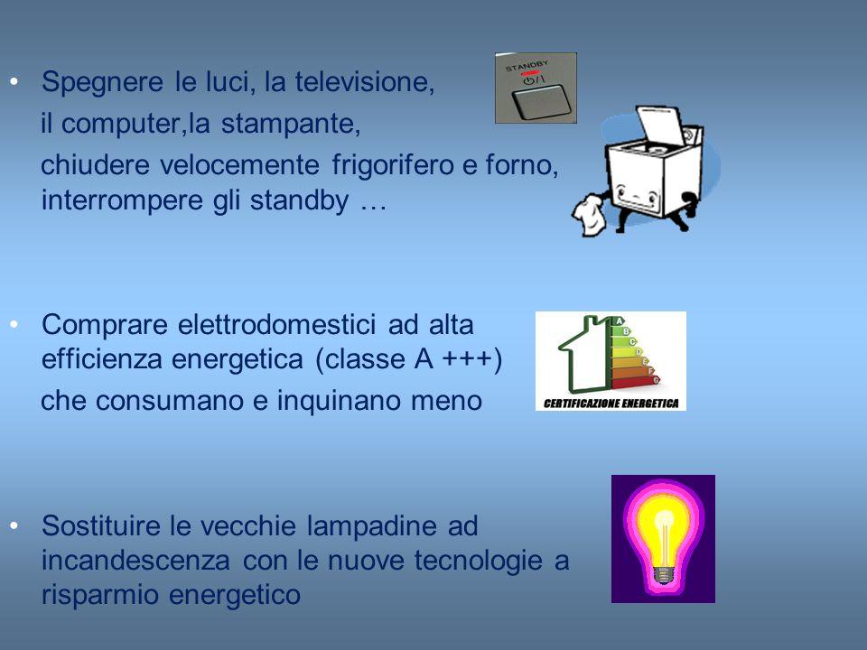 Spegnere le luci, la televisione, il computer,la stampante, chiudere velocemente frigorifero e forno, interrompere gli standby … Comprare elettrodomes