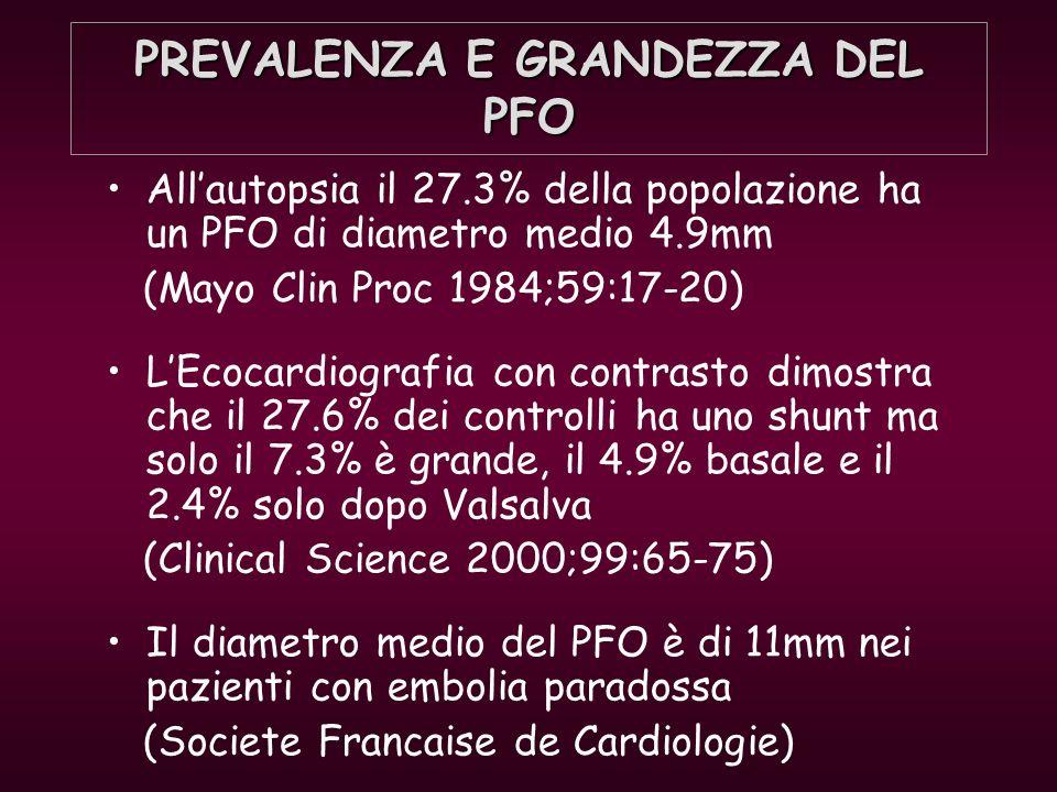 PREVALENZA E GRANDEZZA DEL PFO Allautopsia il 27.3% della popolazione ha un PFO di diametro medio 4.9mm (Mayo Clin Proc 1984;59:17-20) LEcocardiografi