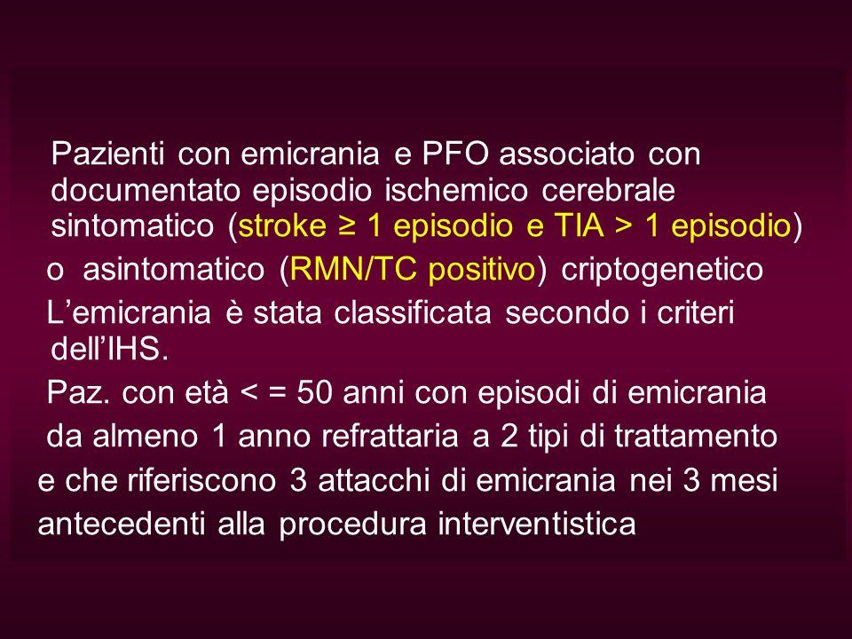 Pazienti con emicrania e PFO associato con documentato episodio ischemico cerebrale sintomatico (stroke 1 episodio e TIA > 1 episodio) o asintomatico