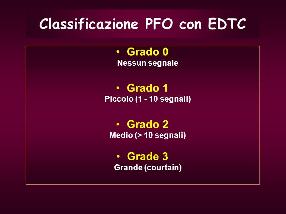 Grado 0 Nessun segnale Grado 1 Piccolo (1 - 10 segnali) Grado 2 Medio (> 10 segnali) Grade 3 Grande (courtain) Classificazione PFO con EDTC