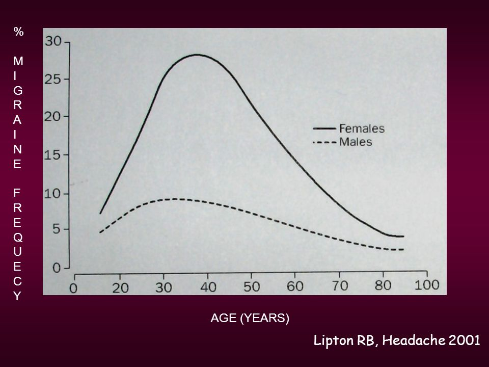 PREVALENZA E GRANDEZZA DEL PFO Allautopsia il 27.3% della popolazione ha un PFO di diametro medio 4.9mm (Mayo Clin Proc 1984;59:17-20) LEcocardiografia con contrasto dimostra che il 27.6% dei controlli ha uno shunt ma solo il 7.3% è grande, il 4.9% basale e il 2.4% solo dopo Valsalva (Clinical Science 2000;99:65-75) Il diametro medio del PFO è di 11mm nei pazienti con embolia paradossa (Societe Francaise de Cardiologie)