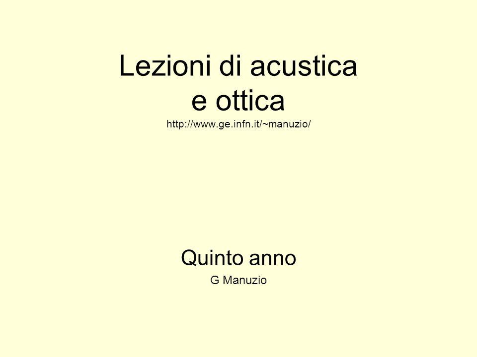 Lezioni di acustica e ottica http://www.ge.infn.it/~manuzio/ Quinto anno G Manuzio