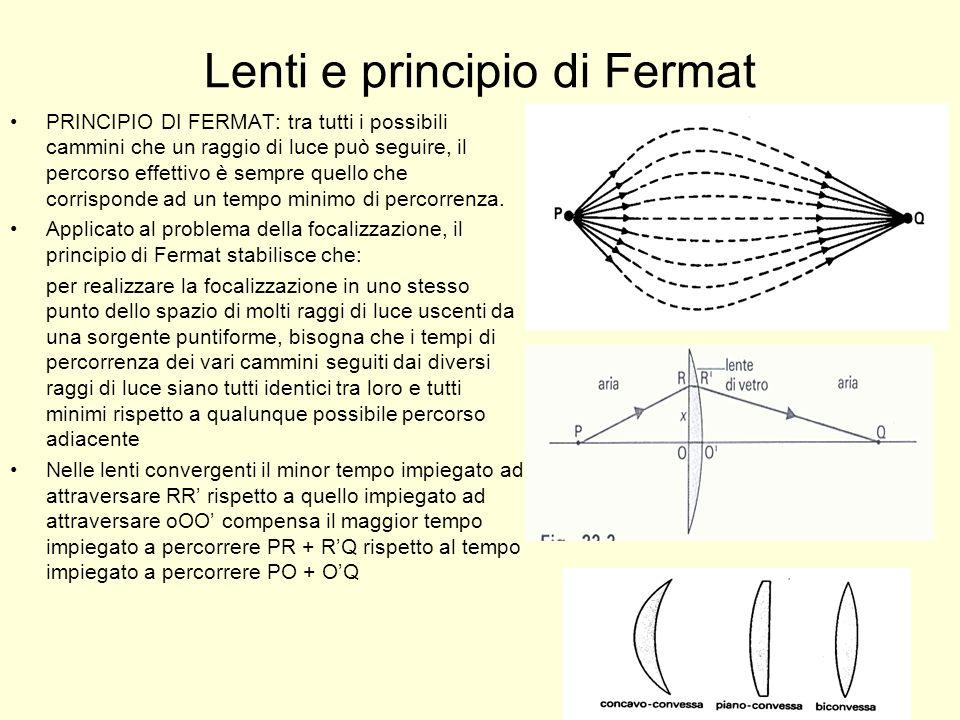Lenti e principio di Fermat PRINCIPIO DI FERMAT: tra tutti i possibili cammini che un raggio di luce può seguire, il percorso effettivo è sempre quell