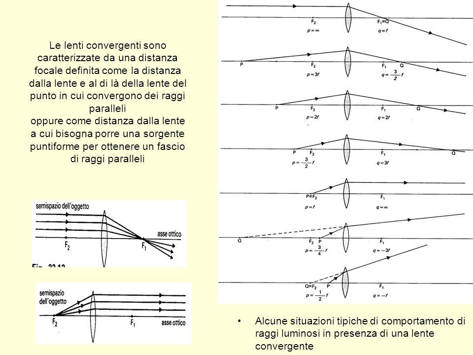 Le lenti convergenti sono caratterizzate da una distanza focale definita come la distanza dalla lente e al di là della lente del punto in cui convergo