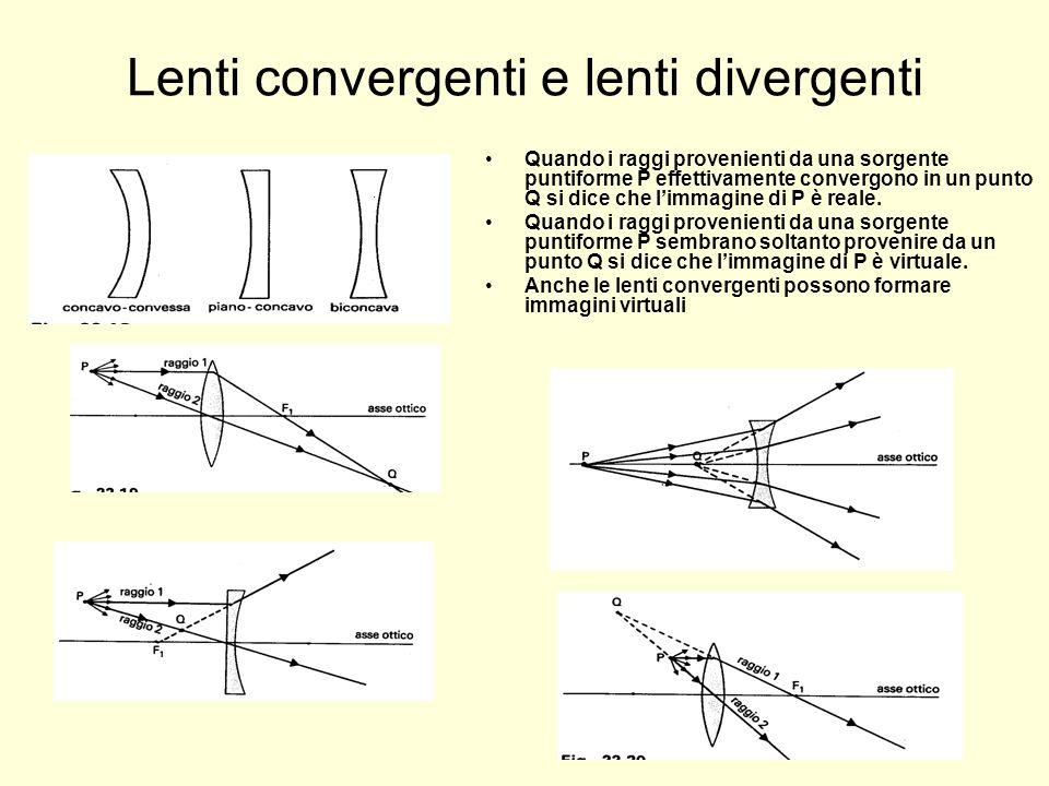 Lenti convergenti e lenti divergenti Quando i raggi provenienti da una sorgente puntiforme P effettivamente convergono in un punto Q si dice che limma