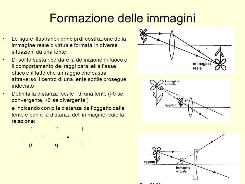 Formazione delle immagini Le figure illustrano i principi di costruzione della immagine reale o virtuale formata in diverse situazioni da una lente. D
