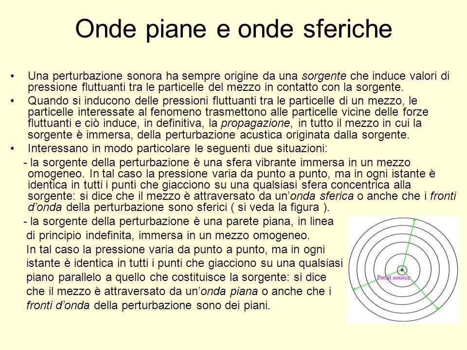 Onde piane e onde sferiche Una perturbazione sonora ha sempre origine da una sorgente che induce valori di pressione fluttuanti tra le particelle del