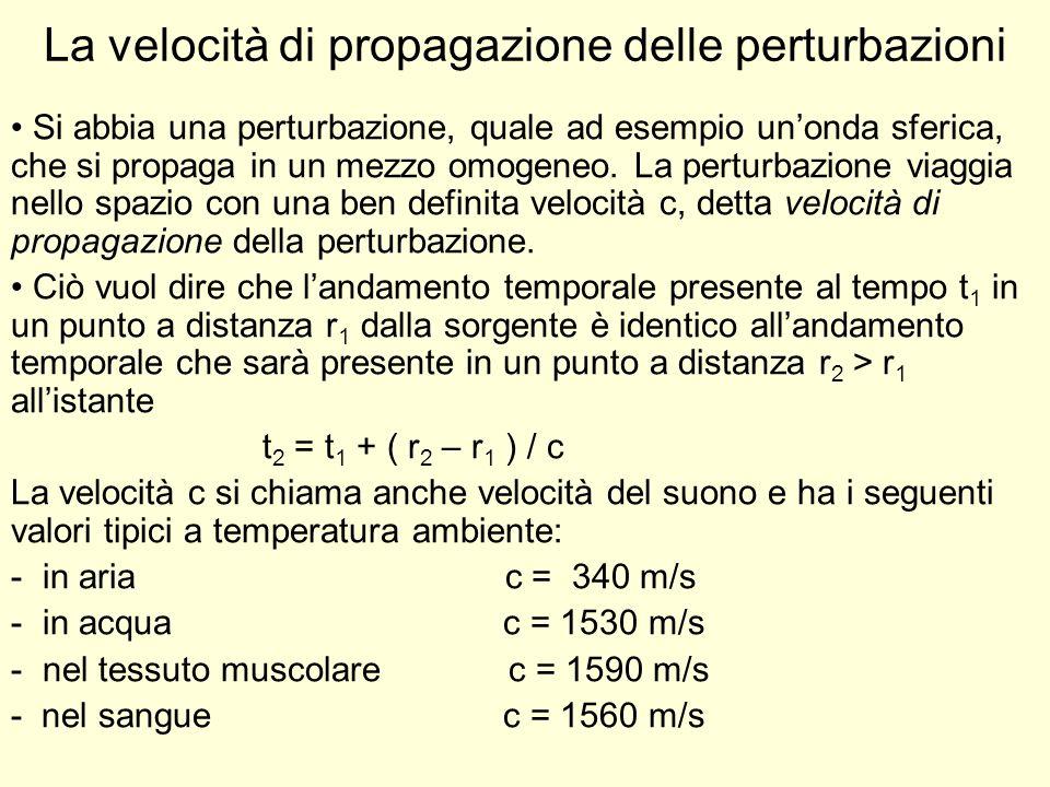 La velocità di propagazione delle perturbazioni Si abbia una perturbazione, quale ad esempio unonda sferica, che si propaga in un mezzo omogeneo. La p