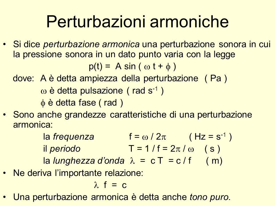 Perturbazioni armoniche Si dice perturbazione armonica una perturbazione sonora in cui la pressione sonora in un dato punto varia con la legge p(t) =