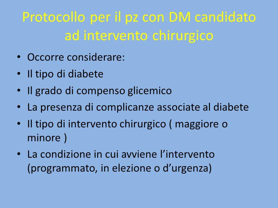 Protocollo per il pz con DM candidato ad intervento chirurgico Occorre considerare: Il tipo di diabete Il grado di compenso glicemico La presenza di complicanze associate al diabete Il tipo di intervento chirurgico ( maggiore o minore ) La condizione in cui avviene lintervento (programmato, in elezione o durgenza)