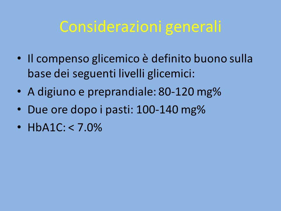 Considerazioni generali Il compenso glicemico è definito buono sulla base dei seguenti livelli glicemici: A digiuno e preprandiale: 80-120 mg% Due ore dopo i pasti: 100-140 mg% HbA1C: < 7.0%