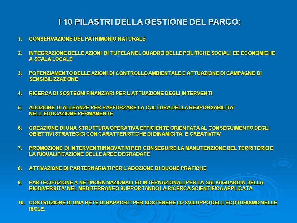 I 10 PILASTRI DELLA GESTIONE DEL PARCO: I 10 PILASTRI DELLA GESTIONE DEL PARCO: 1.CONSERVAZIONE DEL PATRIMONIO NATURALE 2.INTEGRAZIONE DELLE AZIONI DI TUTELA NEL QUADRO DELLE POLITICHE SOCIALI ED ECONOMICHE A SCALA LOCALE 3.POTENZIAMENTO DELLE AZIONI DI CONTROLLO AMBIENTALE E ATTUAZIONE DI CAMPAGNE DI SENSIBILIZZAZIONE 4.RICERCA DI SOSTEGNI FINANZIARI PER LATTUAZIONE DEGLI INTERVENTI 5.ADOZIONE DI ALLEANZE PER RAFFORZARE LA CULTURA DELLA RESPONSABILITA NELLEDUCAZIONE PERMANENTE 6.CREAZIONE DI UNA STRUTTURA OPERATIVA EFFICIENTE ORIENTATA AL CONSEGUIMENTO DEGLI OBIETTIVI STRATEGICI CON CARATTERISTICHE DI DINAMICITA E CREATIVITA 7.PROMOZIONE DI INTERVENTI INNOVATIVI PER CONSEGUIRE LA MANUTENZIONE DEL TERRITORIO E LA RIQUALIFICAZIONE DELLE AREE DEGRADATE 8.ATTIVAZIONE DI PARTERNARIATI PER LADOZIONE DI BUONE PRATICHE 9.PARTECIPAZIONE A NETWORK NAZIONALI ED INTERNAZIONALI PER LA SALVAGUARDIA DELLA BIODIVERSITA NEL MEDITERRANEO SUPPORTANDO LA RICERCA SCIENTIFICA APPLICATA 10.COSTRUZIONE DI UNA RETE DI RAPPORTI PER SOSTENERE LO SVILUPPO DELLECOTURISMO NELLE ISOLE.